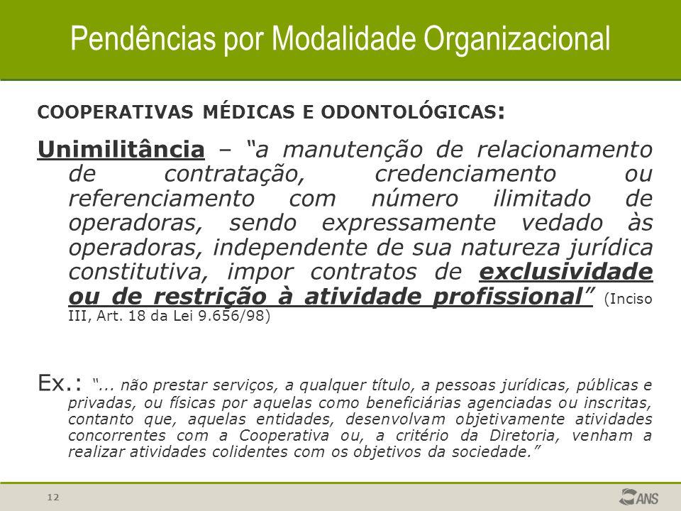 """12 Pendências por Modalidade Organizacional COOPERATIVAS MÉDICAS E ODONTOLÓGICAS : Unimilitância – """"a manutenção de relacionamento de contratação, cre"""