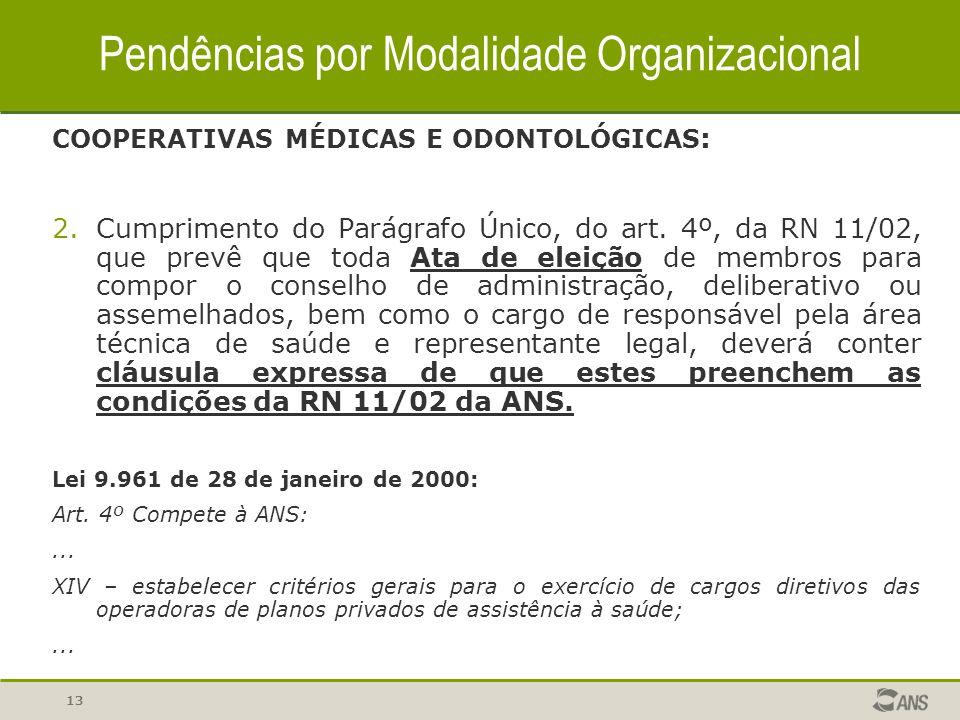 13 Pendências por Modalidade Organizacional COOPERATIVAS MÉDICAS E ODONTOLÓGICAS : 2.Cumprimento do Parágrafo Único, do art. 4º, da RN 11/02, que prev