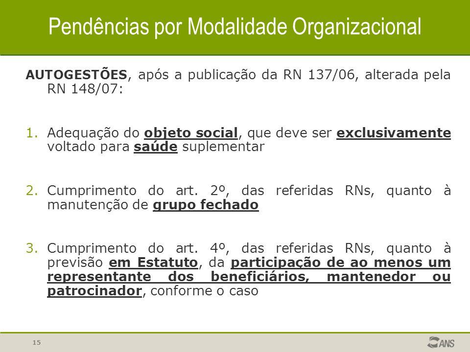 15 Pendências por Modalidade Organizacional AUTOGESTÕES, após a publicação da RN 137/06, alterada pela RN 148/07: 1.Adequação do objeto social, que de