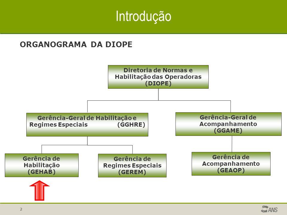 2 Introdução ORGANOGRAMA DA DIOPE Diretoria de Normas e Habilitação das Operadoras (DIOPE) Gerência-Geral de Acompanhamento (GGAME) Gerência-Geral de