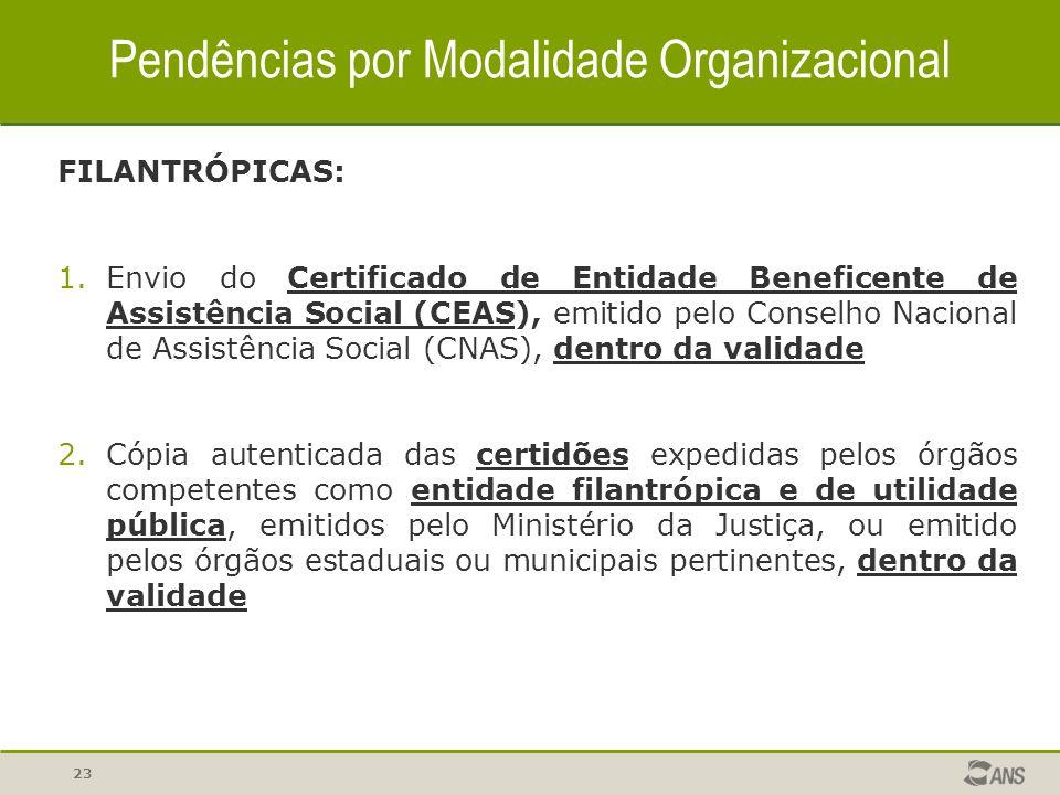 23 Pendências por Modalidade Organizacional FILANTRÓPICAS: 1.Envio do Certificado de Entidade Beneficente de Assistência Social (CEAS), emitido pelo C