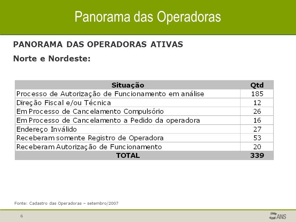 6 Panorama das Operadoras PANORAMA DAS OPERADORAS ATIVAS Norte e Nordeste: Fonte: Cadastro das Operadoras – setembro/2007
