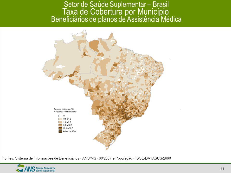 11 Setor de Saúde Suplementar – Brasil Taxa de Cobertura por Município Beneficiários de planos de Assistência Médica Fontes: Sistema de Informações de