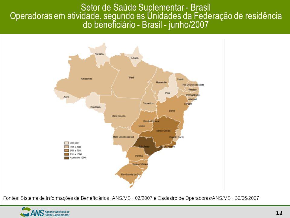 12 Setor de Saúde Suplementar - Brasil Operadoras em atividade, segundo as Unidades da Federação de residência do beneficiário - Brasil - junho/2007 F