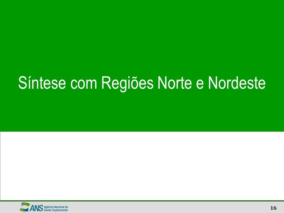 16 Síntese com Regiões Norte e Nordeste