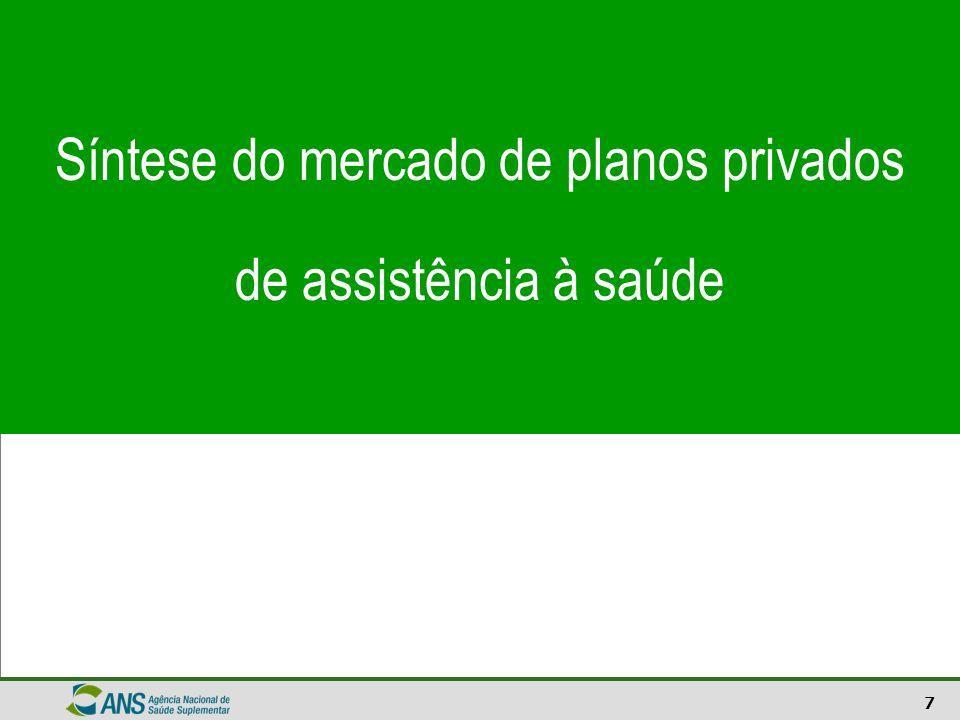 18 Setor de Saúde Suplementar – Brasil Beneficiários de planos de assistência médica, por tipo de contratação do plano – Região Norte - 2000-2007 Fonte: Sistema de Informações de Beneficiários - ANS/MS – 06/2007