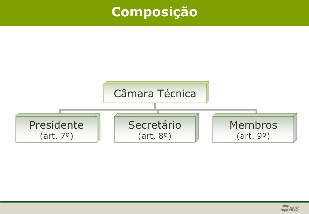 Câmara Técnica Presidente (art. 7º) Secretário (art. 8º) Membros (art. 9º) Composição