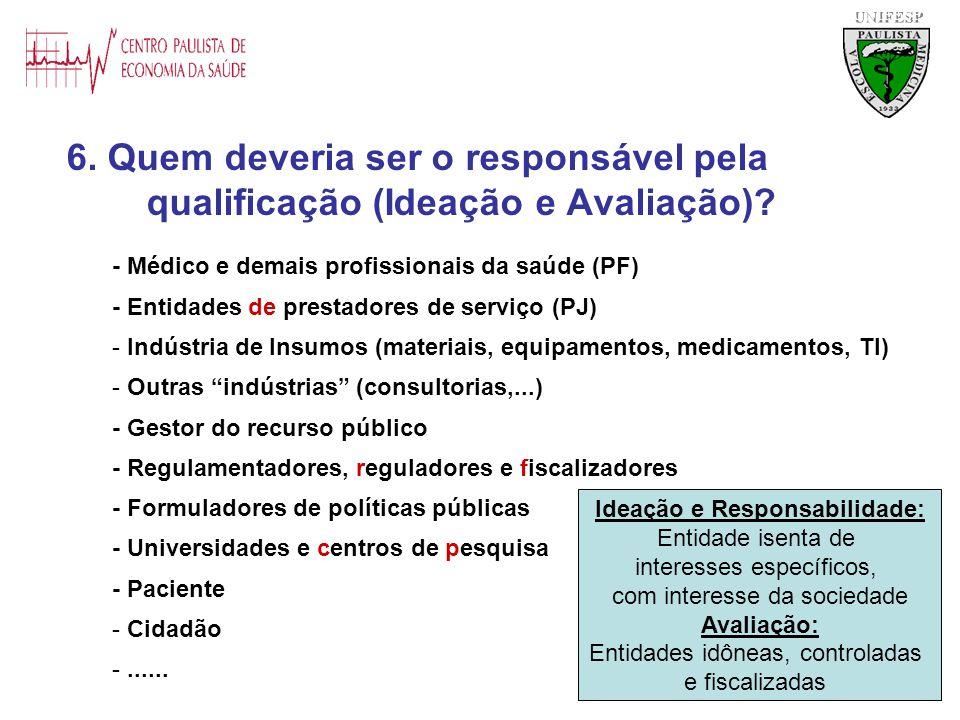 6. Quem deveria ser o responsável pela qualificação (Ideação e Avaliação)? UNIFESP - Médico e demais profissionais da saúde (PF) - Entidades de presta