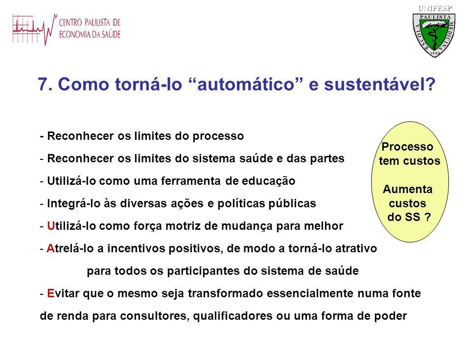 """7. Como torná-lo """"automático"""" e sustentável? UNIFESP - Reconhecer os limites do processo - Reconhecer os limites do sistema saúde e das partes - Utili"""