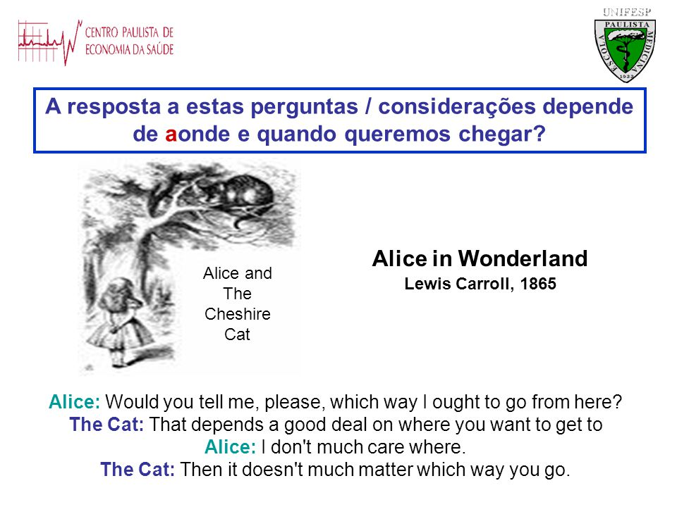 UNIFESP A resposta a estas perguntas / considerações depende de aonde e quando queremos chegar? Alice: Would you tell me, please, which way I ought to
