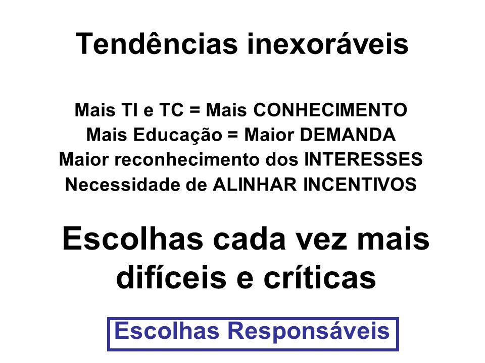 Tendências inexoráveis Mais TI e TC = Mais CONHECIMENTO Mais Educação = Maior DEMANDA Maior reconhecimento dos INTERESSES Necessidade de ALINHAR INCEN