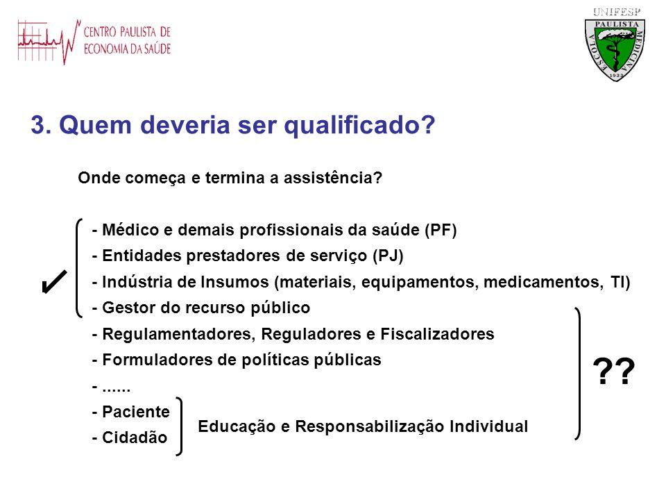 3. Quem deveria ser qualificado? UNIFESP Onde começa e termina a assistência? - Médico e demais profissionais da saúde (PF) - Entidades prestadores de