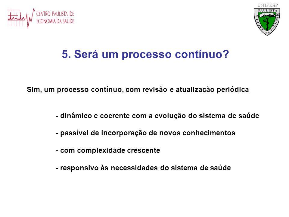 5. Será um processo contínuo? UNIFESP Sim, um processo contínuo, com revisão e atualização periódica - dinâmico e coerente com a evolução do sistema d