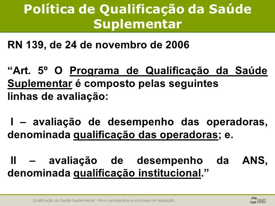 Qualificação da Saúde Suplementar - Nova perspectiva no processo de regulação Política de Qualificação da Saúde Suplementar RN 139, de 24 de novembro