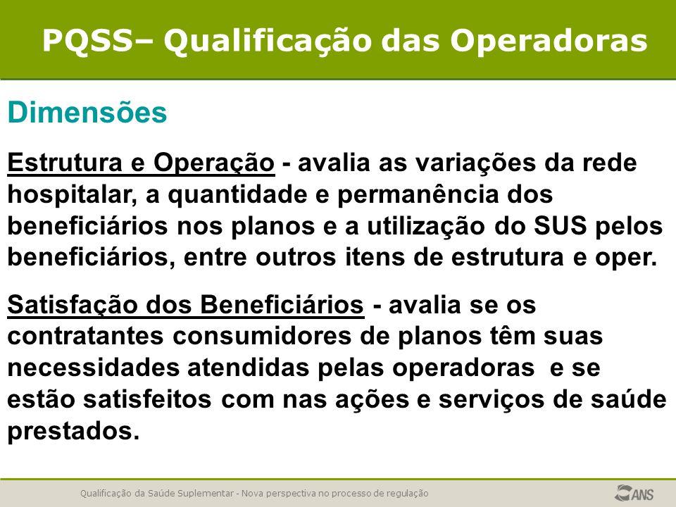 Qualificação da Saúde Suplementar - Nova perspectiva no processo de regulação PQSS– Qualificação das Operadoras Dimensões Estrutura e Operação - avali