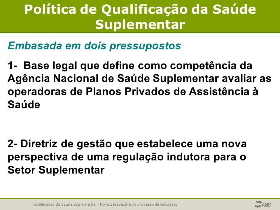 Qualificação da Saúde Suplementar - Nova perspectiva no processo de regulação Política de Qualificação da Saúde Suplementar Embasada em dois pressupos