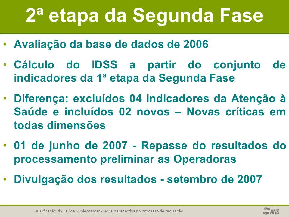 Qualificação da Saúde Suplementar - Nova perspectiva no processo de regulação 2ª etapa da Segunda Fase Avaliação da base de dados de 2006 Cálculo do I