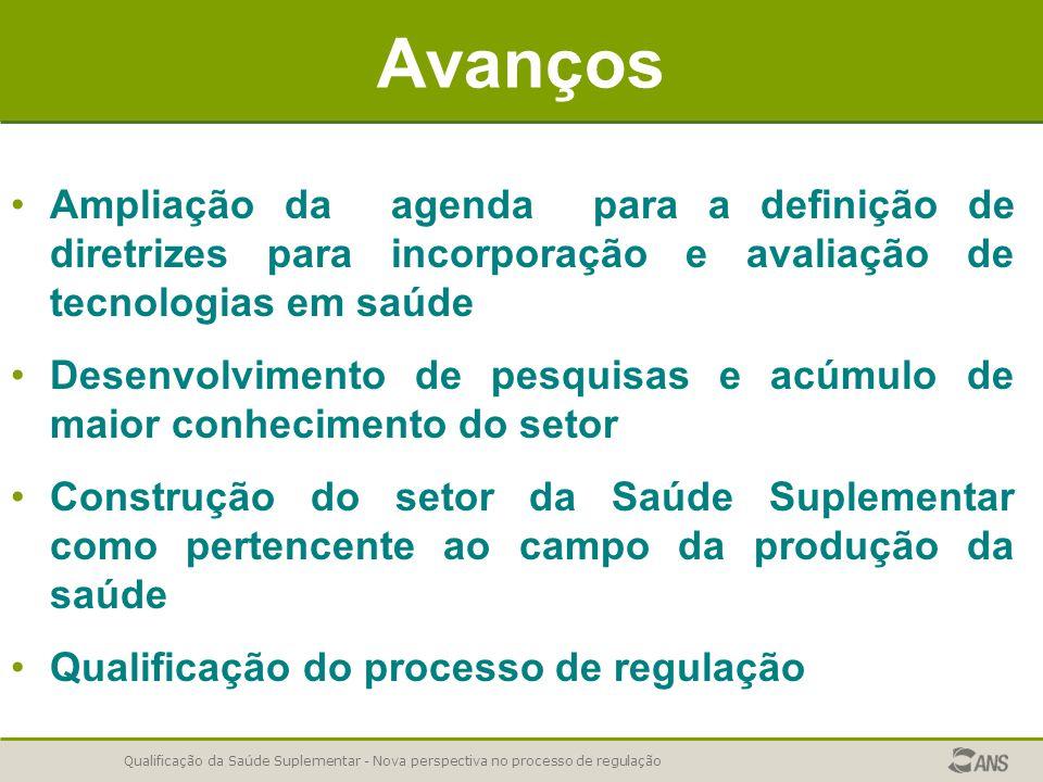 Qualificação da Saúde Suplementar - Nova perspectiva no processo de regulação Avanços Ampliação da agenda para a definição de diretrizes para incorpor