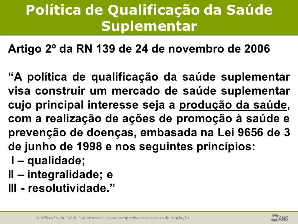 Qualificação da Saúde Suplementar - Nova perspectiva no processo de regulação Política de Qualificação da Saúde Suplementar Artigo 2º da RN 139 de 24