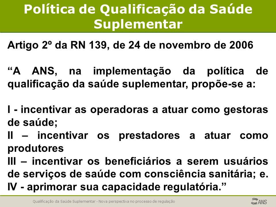 Qualificação da Saúde Suplementar - Nova perspectiva no processo de regulação Política de Qualificação da Saúde Suplementar Artigo 2º da RN 139, de 24