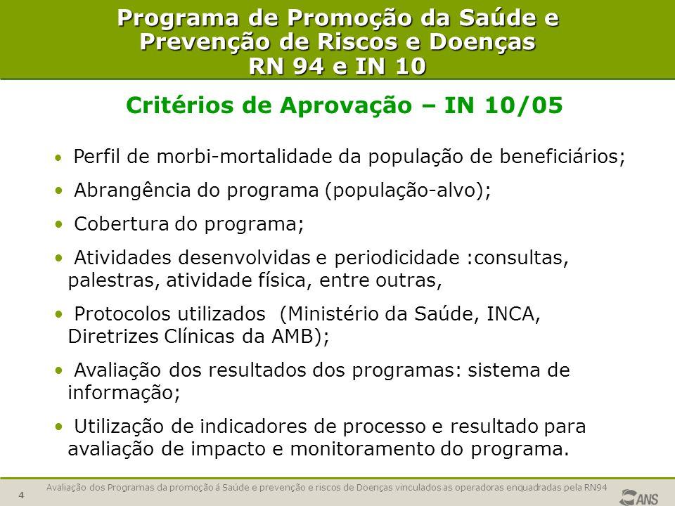 Avaliação dos Programas da promoção á Saúde e prevenção e riscos de Doenças vinculados as operadoras enquadradas pela RN94 15 Características por área de atenção: