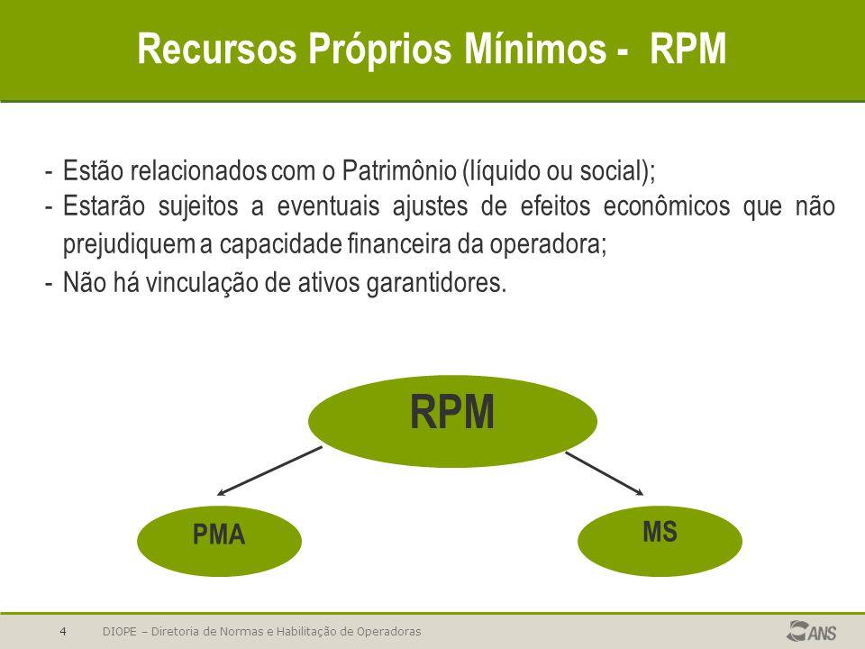 DIOPE – Diretoria de Normas e Habilitação de Operadoras4 Recursos Próprios Mínimos - RPM -Estão relacionados com o Patrimônio (líquido ou social); -Es
