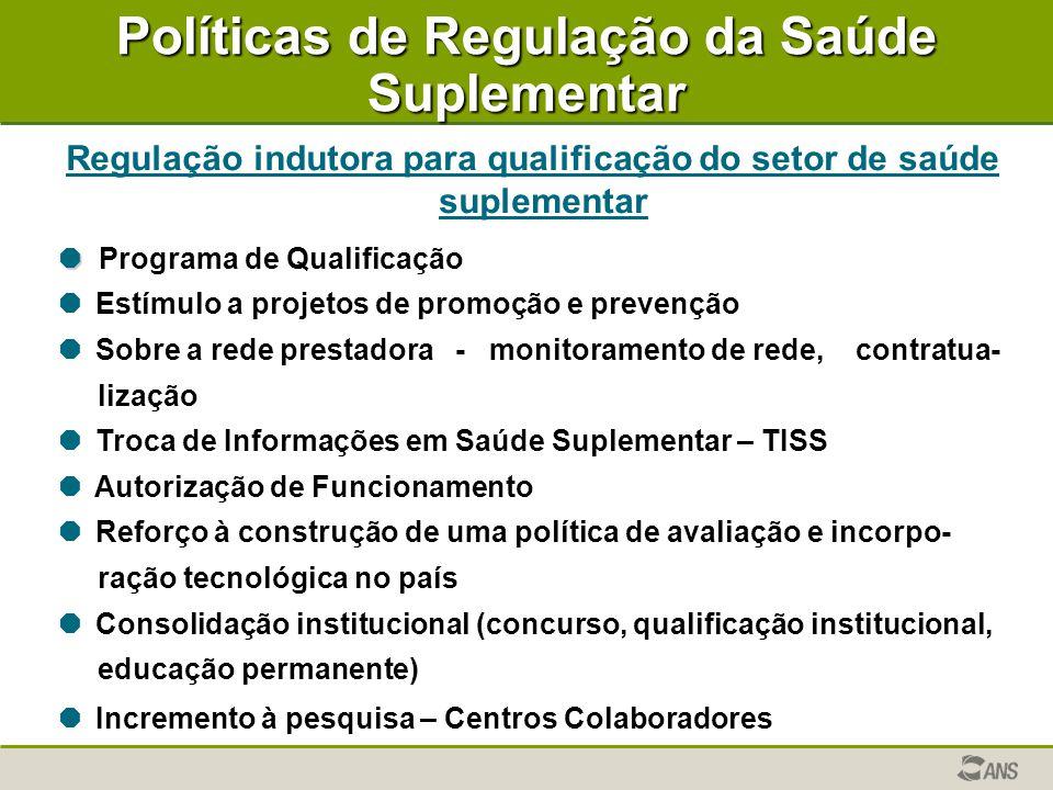 Políticas de Regulação da Saúde Suplementar Regulação indutora para qualificação do setor de saúde suplementar   Programa de Qualificação   Estímu