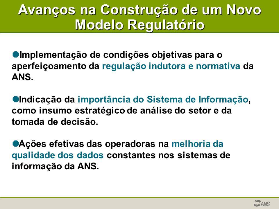 Avanços na Construção de um Novo Modelo Regulatório   Implementação de condições objetivas para o aperfeiçoamento da regulação indutora e normativa