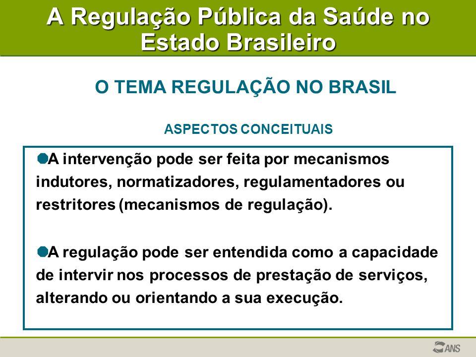 A Regulação Pública da Saúde no Estado Brasileiro O TEMA REGULAÇÃO NO BRASIL ASPECTOS CONCEITUAIS   A intervenção pode ser feita por mecanismos indu