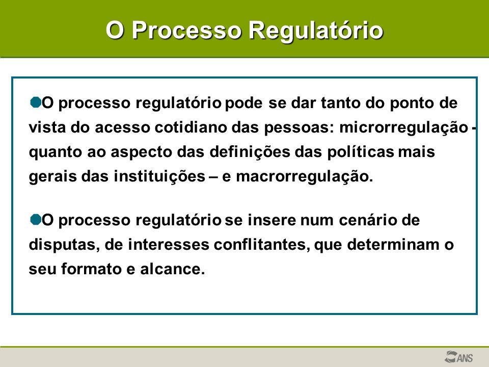 O Processo Regulatório   O processo regulatório pode se dar tanto do ponto de vista do acesso cotidiano das pessoas: microrregulação - quanto ao asp
