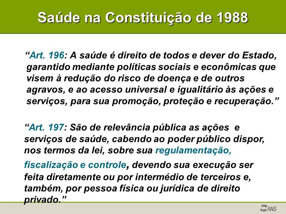 """Saúde na Constituição de 1988 """"Art. 196: A saúde é direito de todos e dever do Estado, garantido mediante políticas sociais e econômicas que visem à r"""
