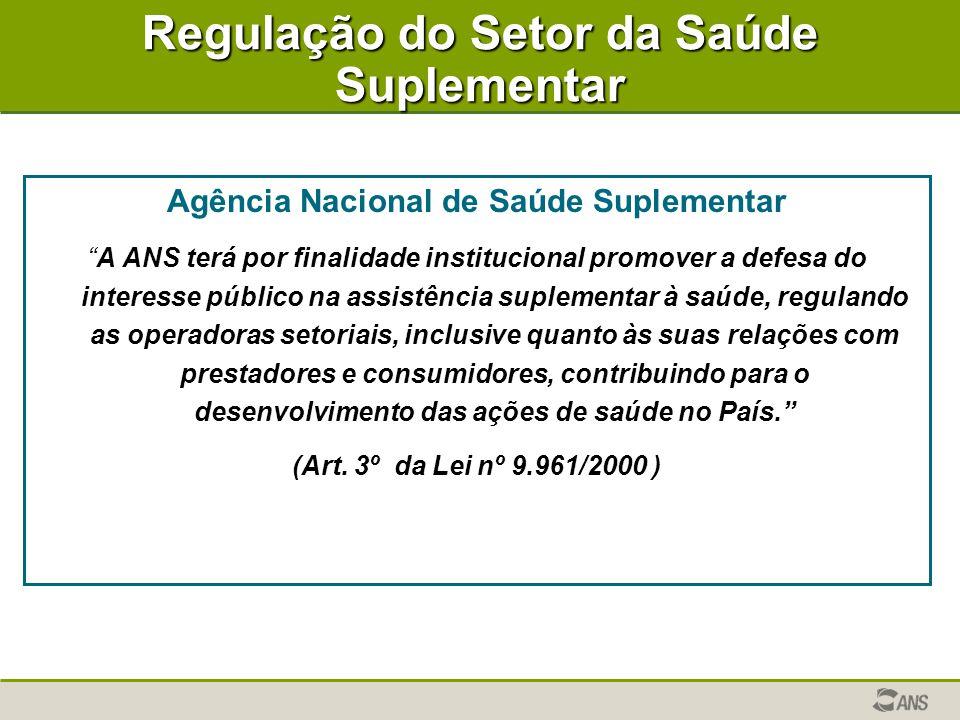 """Regulação do Setor da Saúde Suplementar Agência Nacional de Saúde Suplementar """"A ANS terá por finalidade institucional promover a defesa do interesse"""