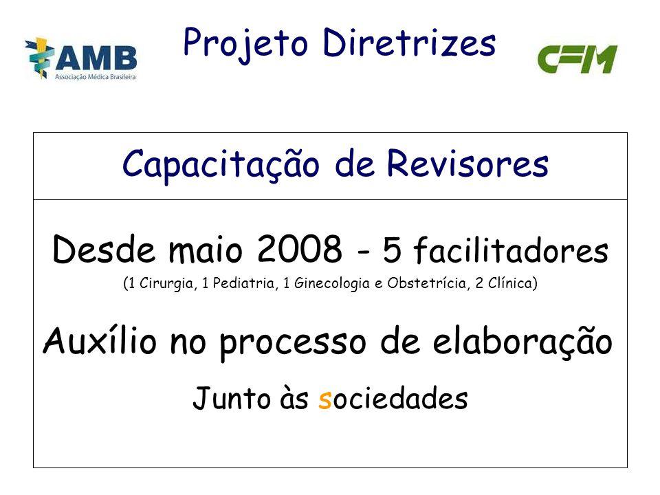 Capacitação de Revisores Desde maio 2008 - 5 facilitadores (1 Cirurgia, 1 Pediatria, 1 Ginecologia e Obstetrícia, 2 Clínica) Auxílio no processo de el