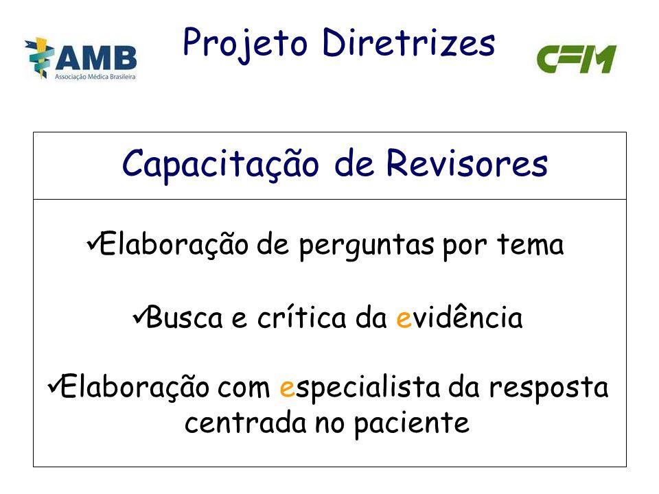 Capacitação de Revisores Elaboração de perguntas por tema Busca e crítica da evidência Elaboração com especialista da resposta centrada no paciente Pr