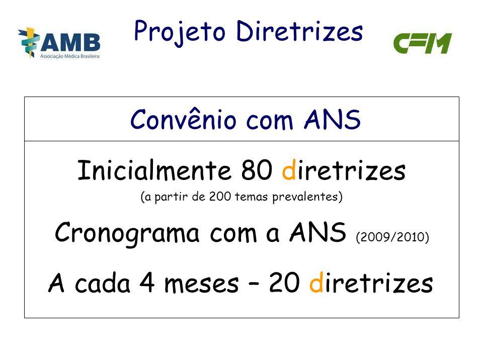 Convênio com ANS Inicialmente 80 diretrizes (a partir de 200 temas prevalentes) A cada 4 meses – 20 diretrizes Cronograma com a ANS (2009/2010) Projet