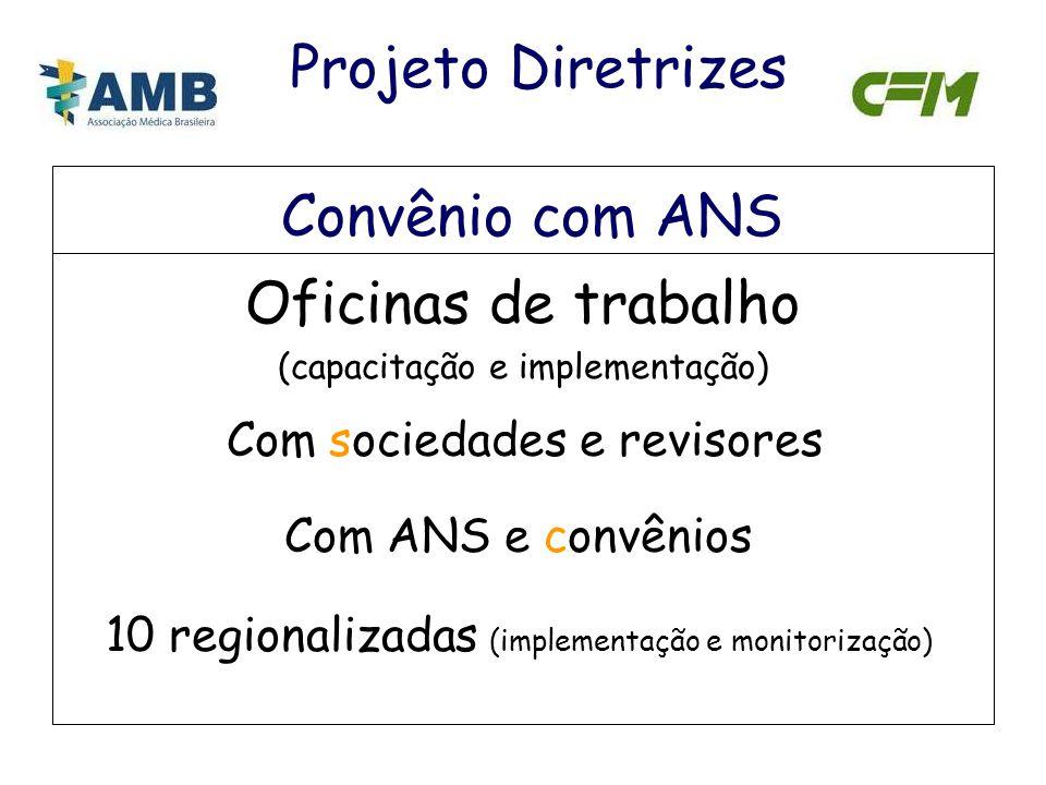 Convênio com ANS Oficinas de trabalho (capacitação e implementação) Com sociedades e revisores Com ANS e convênios 10 regionalizadas (implementação e