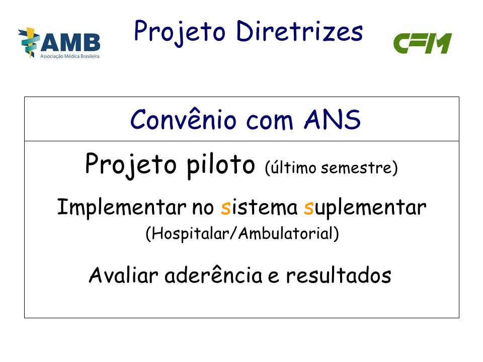 Convênio com ANS Projeto piloto (último semestre) Implementar no sistema suplementar (Hospitalar/Ambulatorial) Avaliar aderência e resultados Projeto