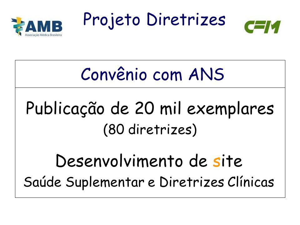 Convênio com ANS Publicação de 20 mil exemplares (80 diretrizes) Desenvolvimento de site Saúde Suplementar e Diretrizes Clínicas Projeto Diretrizes