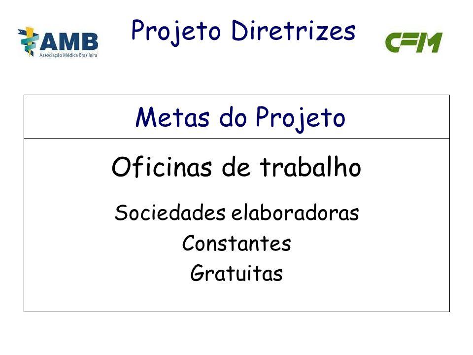 Metas do Projeto Oficinas de trabalho Sociedades elaboradoras Constantes Gratuitas Projeto Diretrizes