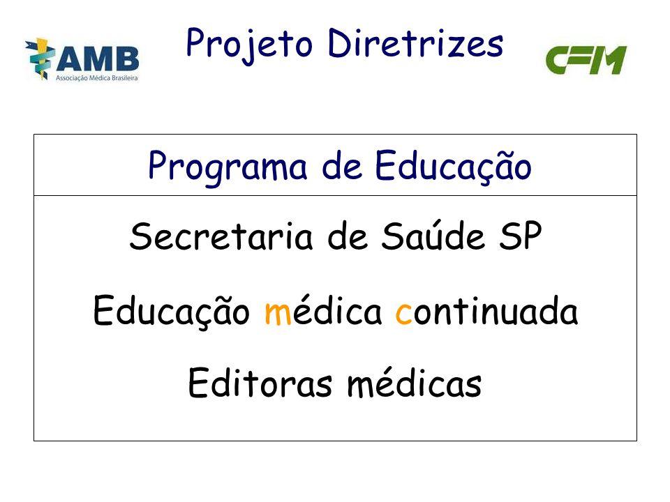Programa de Educação Secretaria de Saúde SP Educação médica continuada Editoras médicas Projeto Diretrizes