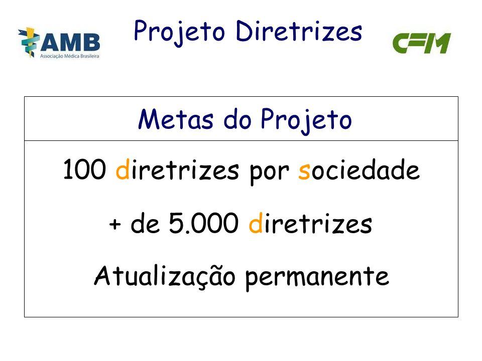 Metas do Projeto 100 diretrizes por sociedade + de 5.000 diretrizes Atualização permanente Projeto Diretrizes