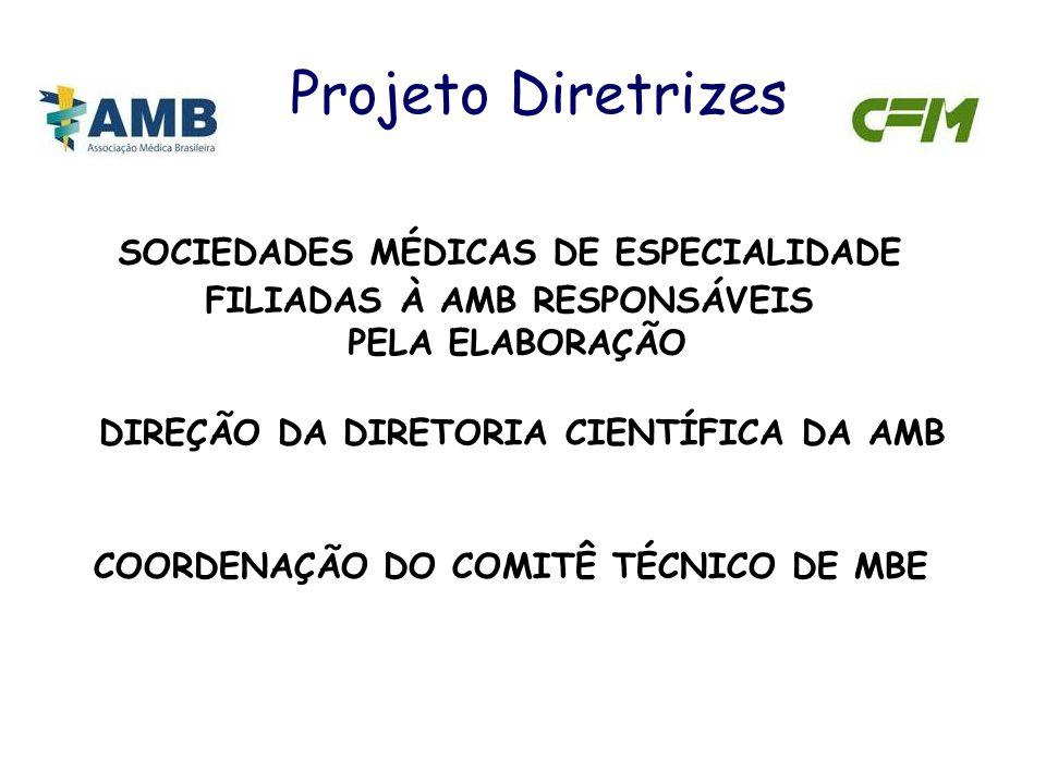 SOCIEDADES MÉDICAS DE ESPECIALIDADE FILIADAS À AMB RESPONSÁVEIS PELA ELABORAÇÃO DIREÇÃO DA DIRETORIA CIENTÍFICA DA AMB COORDENAÇÃO DO COMITÊ TÉCNICO D