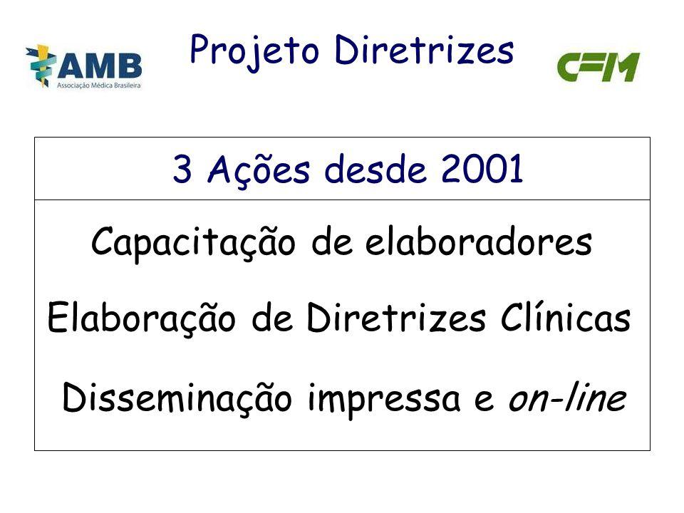 Projeto Diretrizes 3 Ações desde 2001 Capacitação de elaboradores Disseminação impressa e on-line Elaboração de Diretrizes Clínicas