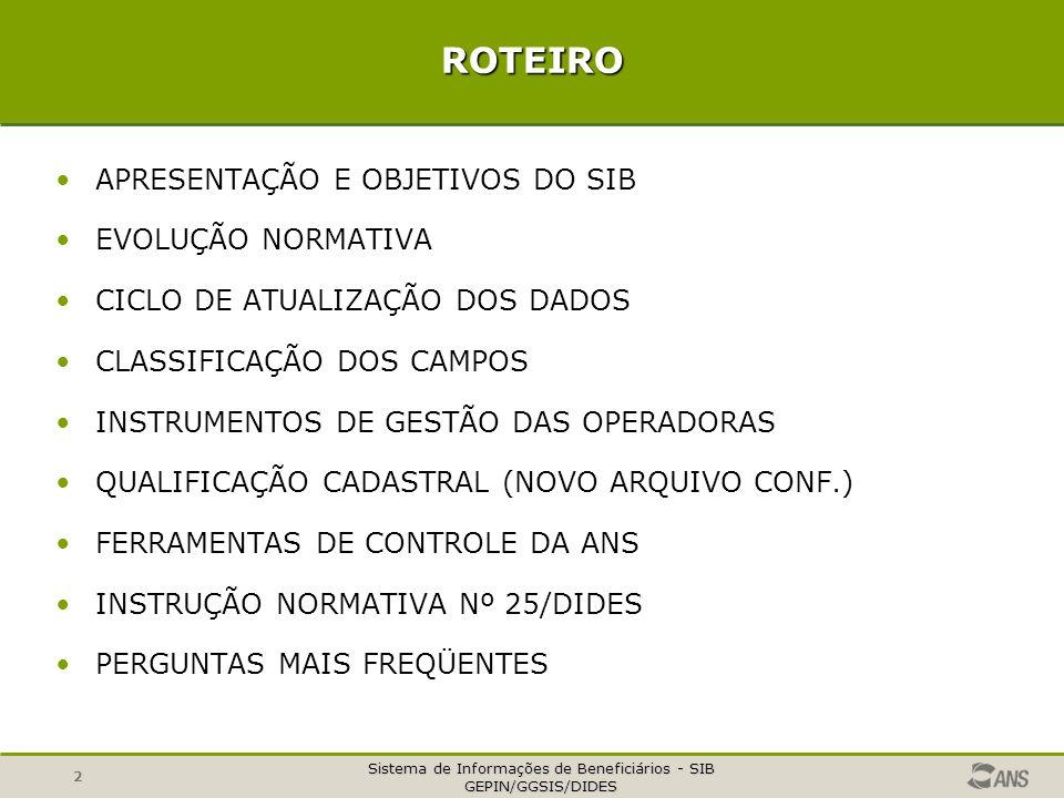 Sistema de Informações de Beneficiários - SIB GEPIN/GGSIS/DIDES 3 APRESENTAÇÃO Art.