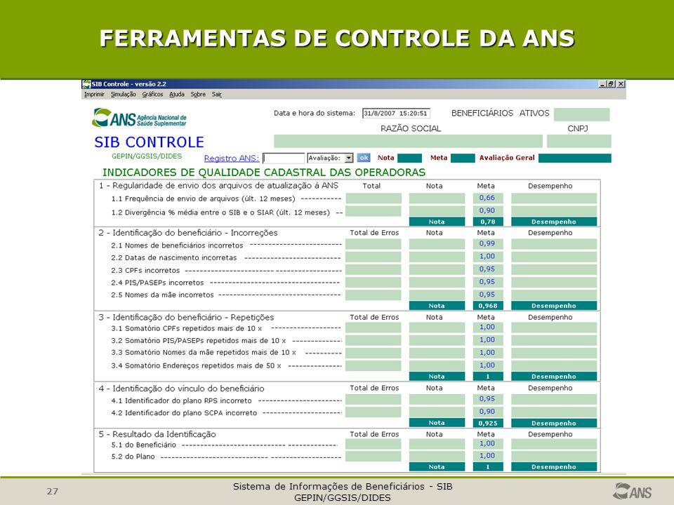 Sistema de Informações de Beneficiários - SIB GEPIN/GGSIS/DIDES 27 FERRAMENTAS DE CONTROLE DA ANS