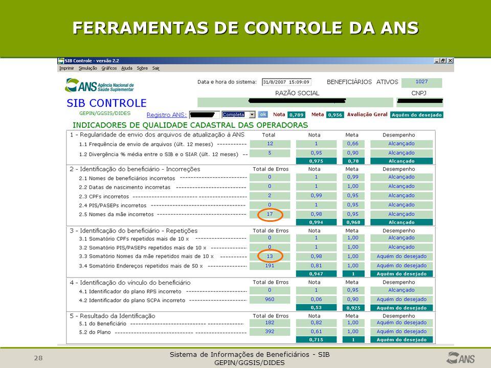 Sistema de Informações de Beneficiários - SIB GEPIN/GGSIS/DIDES 28 FERRAMENTAS DE CONTROLE DA ANS