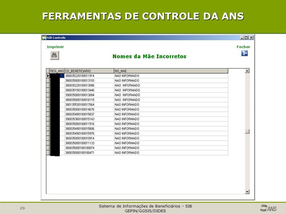 Sistema de Informações de Beneficiários - SIB GEPIN/GGSIS/DIDES 29 FERRAMENTAS DE CONTROLE DA ANS