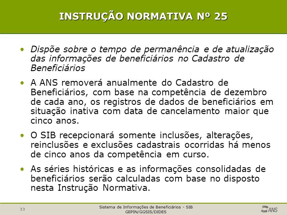 Sistema de Informações de Beneficiários - SIB GEPIN/GGSIS/DIDES 33 INSTRUÇÃO NORMATIVA Nº 25 Dispõe sobre o tempo de permanência e de atualização das