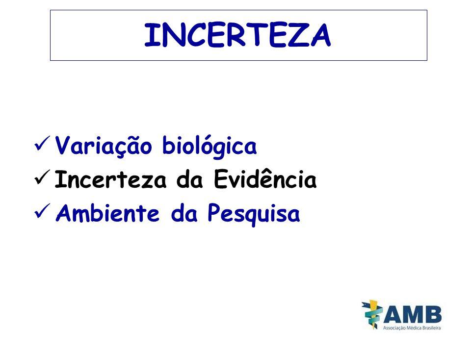 INCERTEZA Variação biológica Incerteza da Evidência Ambiente da Pesquisa