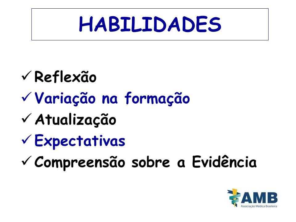HABILIDADES Reflexão Variação na formação Atualização Expectativas Compreensão sobre a Evidência